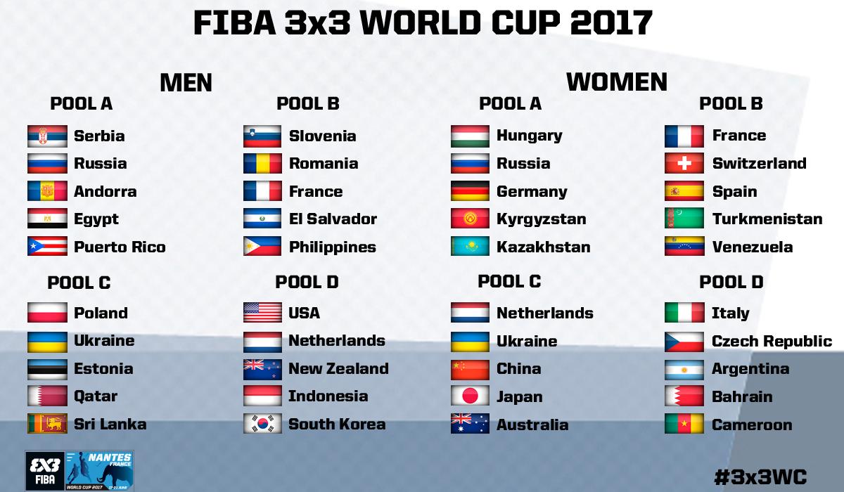 Bien connu Actualités - Coupe du monde FIBA 3x3 - France 2017 : les poules  LO79